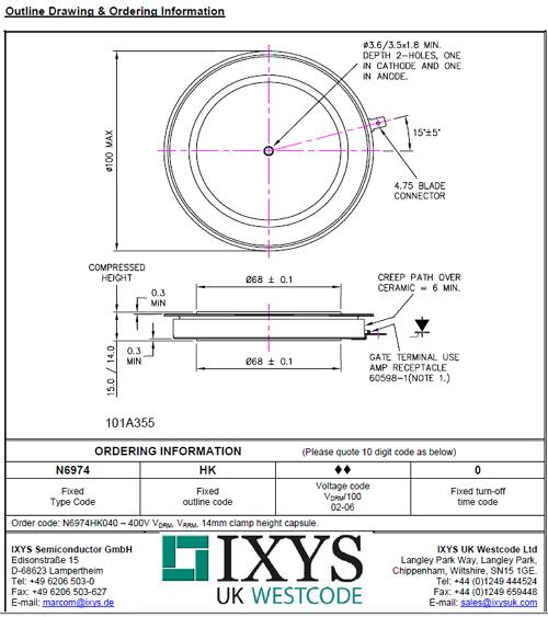IXYS SCR